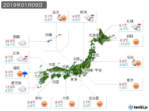 (2019年01月09日の天気