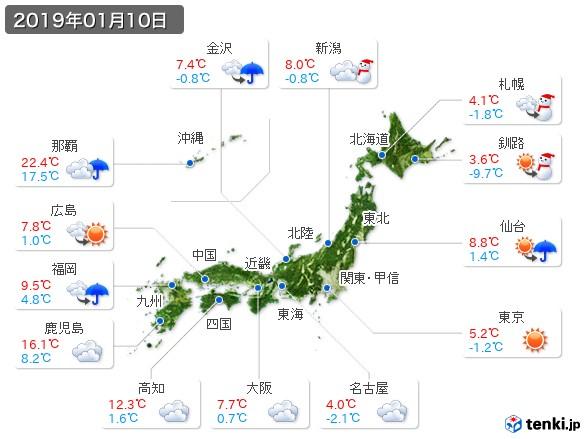 (2019年01月10日の天気