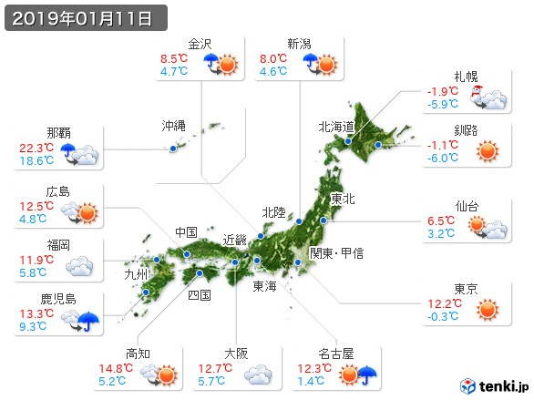 (2019年01月11日の天気