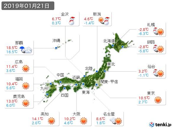 (2019年01月21日の天気