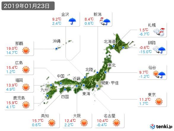 (2019年01月23日の天気