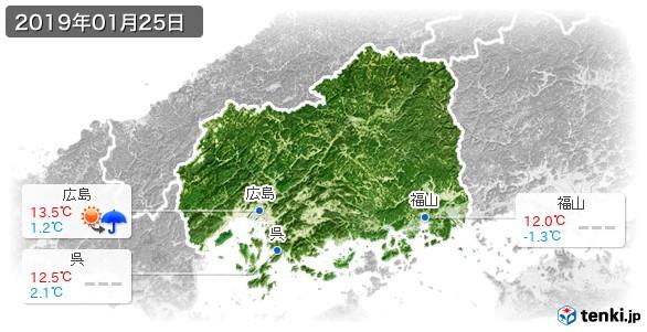広島県(2019年01月25日の天気