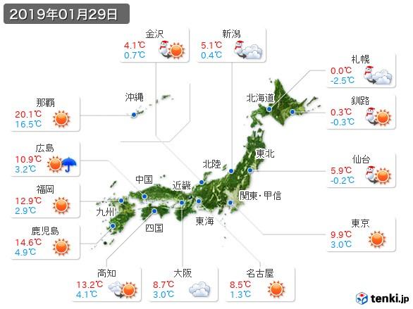 (2019年01月29日の天気