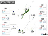 2019年02月01日の沖縄県の実況天気