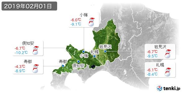 道央(2019年02月01日の天気