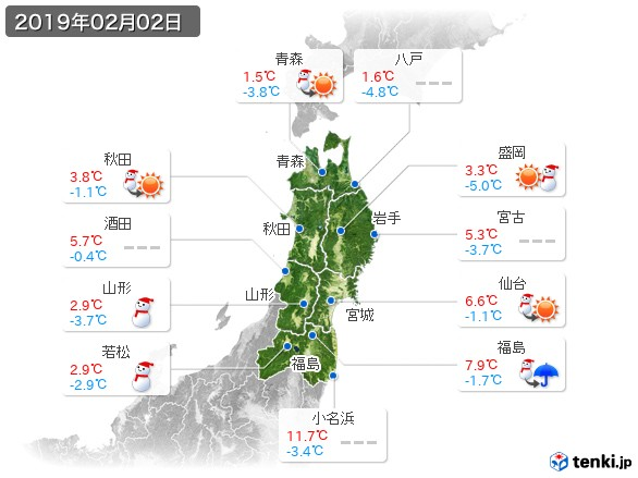 東北地方(2019年02月02日の天気