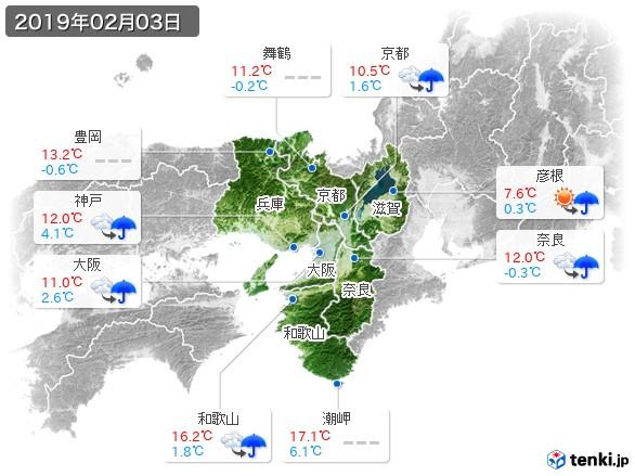 近畿地方(2019年02月03日の天気