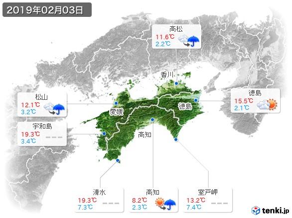 四国地方(2019年02月03日の天気