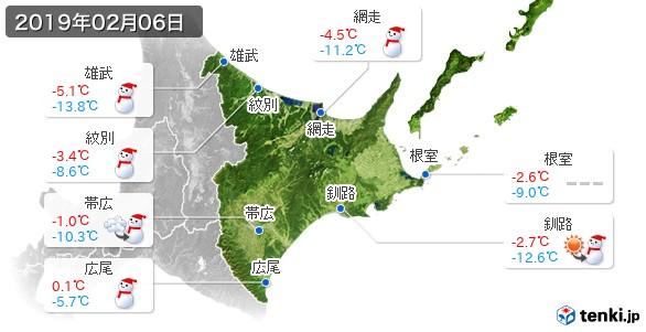 道東(2019年02月06日の天気
