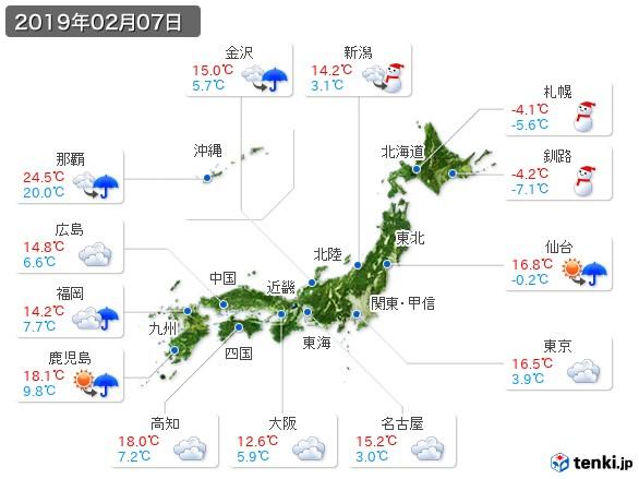 (2019年02月07日の天気