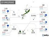 2019年02月08日の沖縄県の実況天気