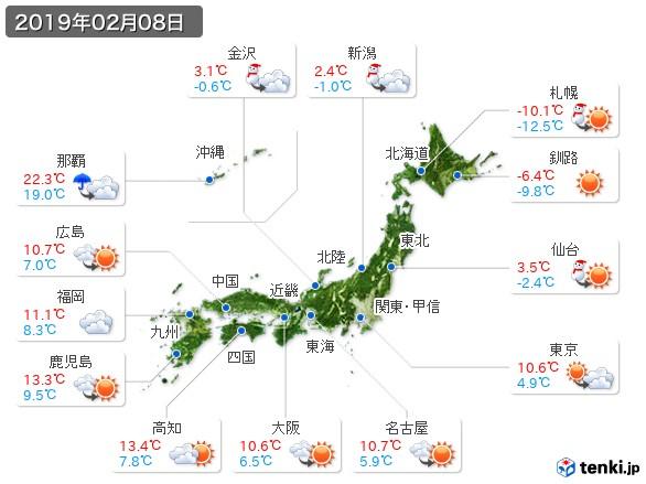 (2019年02月08日の天気