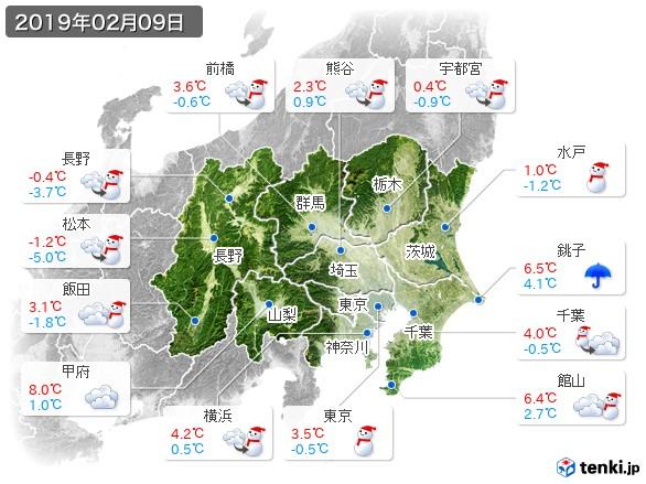 関東・甲信地方(2019年02月09日の天気