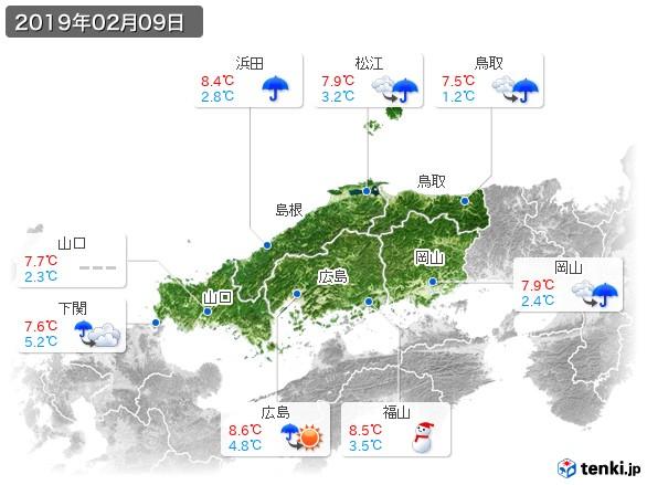 中国地方(2019年02月09日の天気