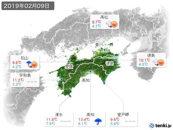 四国地方(2019年02月09日の天気