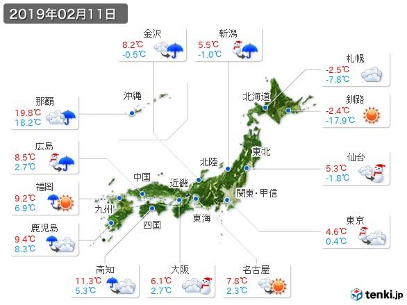 (2019年02月11日の天気