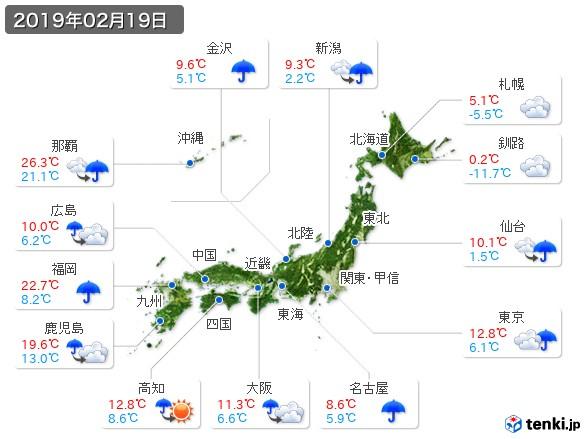 (2019年02月19日の天気