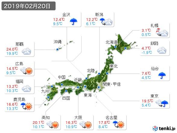 (2019年02月20日の天気