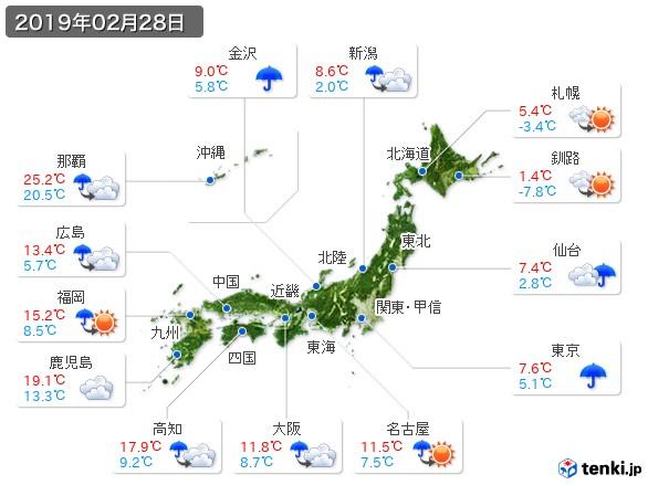 (2019年02月28日の天気