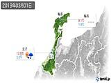 2019年03月01日の石川県の実況天気