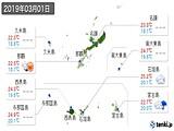 2019年03月01日の沖縄県の実況天気