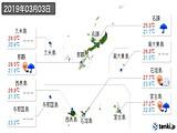 2019年03月03日の沖縄県の実況天気