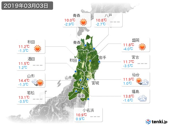 東北地方(2019年03月03日の天気