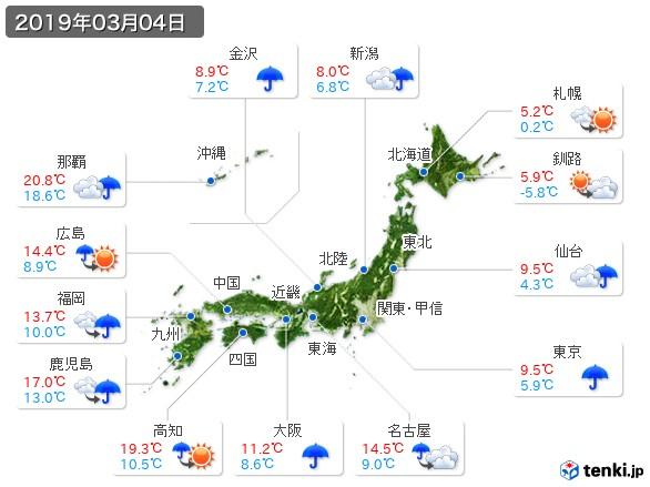 (2019年03月04日の天気