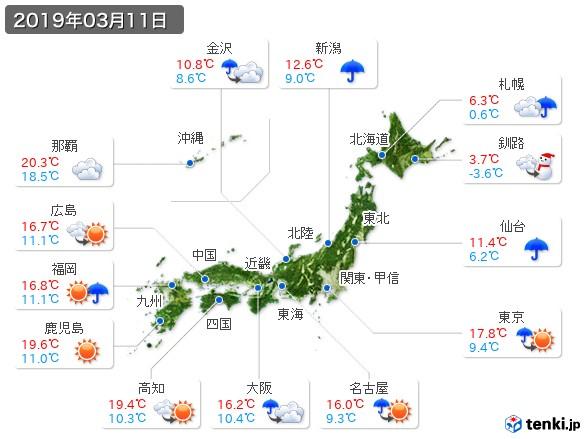 (2019年03月11日の天気