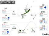 2019年03月23日の沖縄県の実況天気