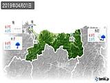 2019年04月01日の鳥取県の実況天気
