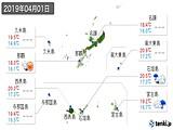 2019年04月01日の沖縄県の実況天気