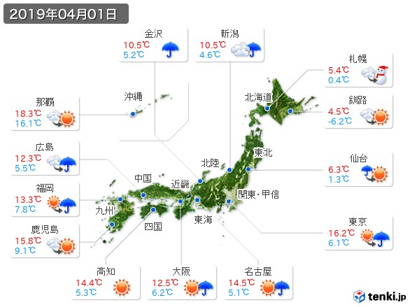(2019年04月01日の天気