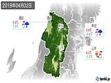2019年04月02日の山形県の実況天気