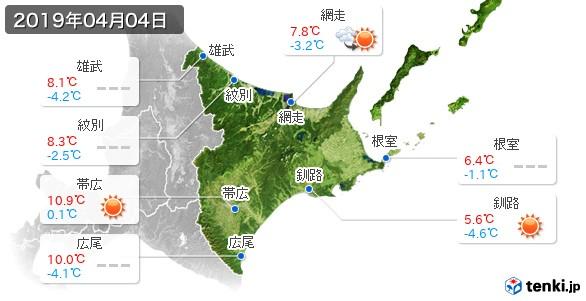 道東(2019年04月04日の天気