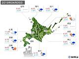 2019年04月05日の北海道地方の実況天気