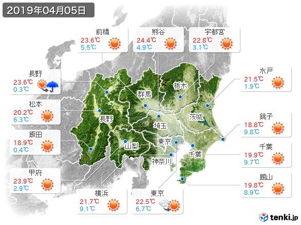 関東・甲信地方(2019年04月05日の天気
