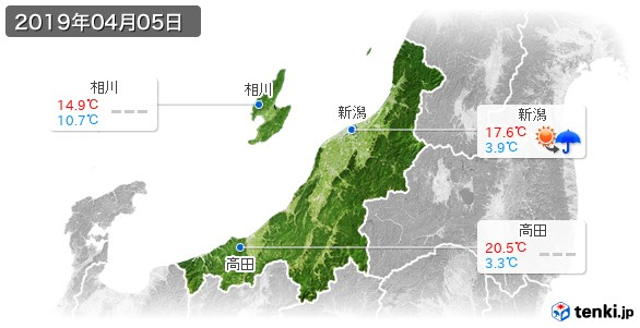 新潟県(2019年04月05日の天気