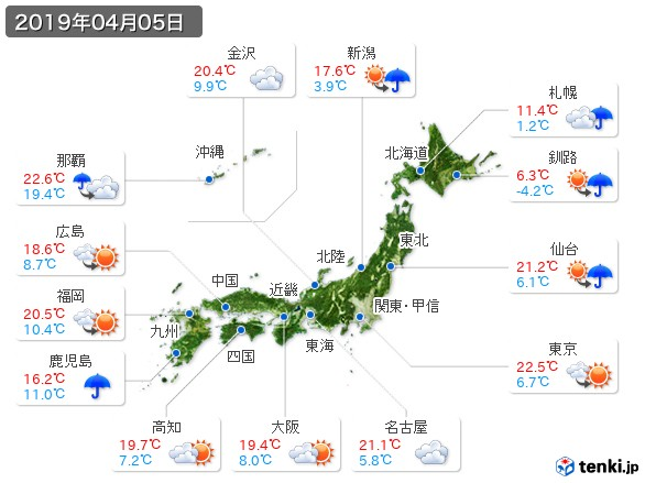 (2019年04月05日の天気