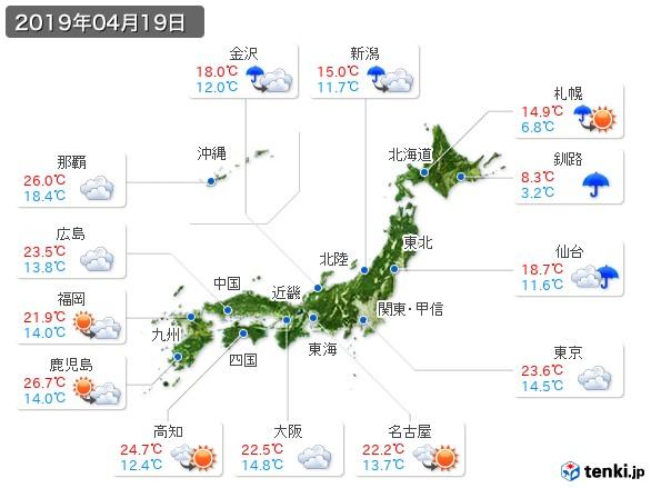 (2019年04月19日の天気