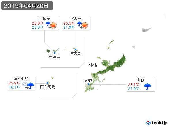沖縄地方(2019年04月20日の天気