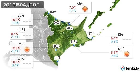 道東(2019年04月20日の天気