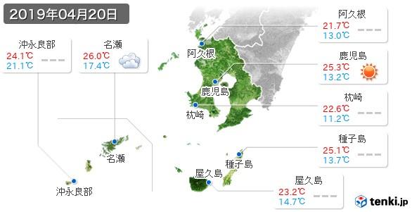 鹿児島県(2019年04月20日の天気