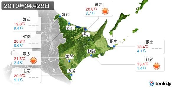道東(2019年04月29日の天気