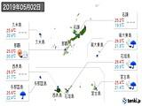 2019年05月02日の沖縄県の実況天気