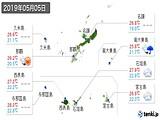 2019年05月05日の沖縄県の実況天気