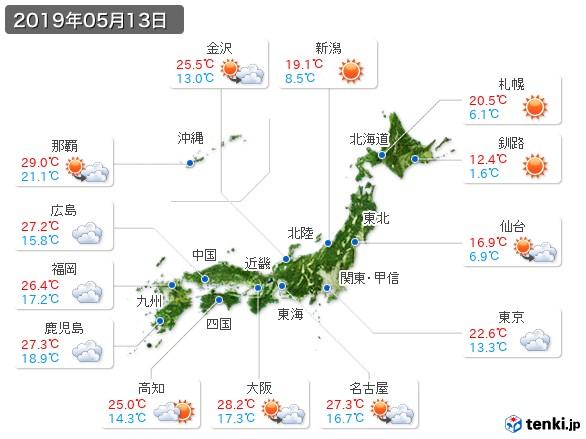 (2019年05月13日の天気