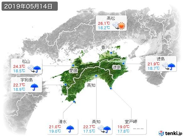 四国地方(2019年05月14日の天気
