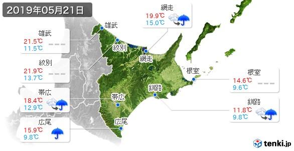 道東(2019年05月21日の天気