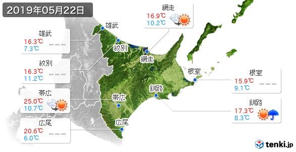 道東(2019年05月22日の天気